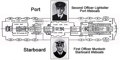 Starboard evacuation william murdoch - What side is port and starboard on a boat ...